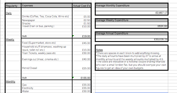 Budget planner by The Adult Bible